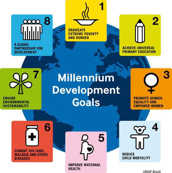 Millennium Development Goals 01
